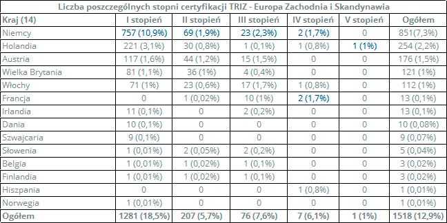 Tabela3[1]
