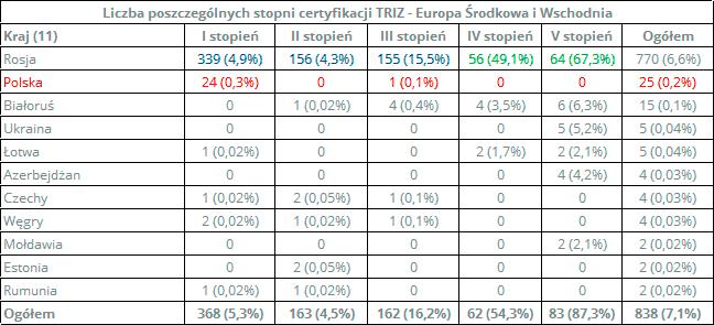 Tabela4[1]