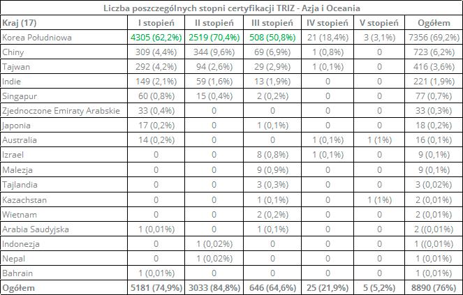Tabela2[1]