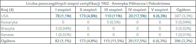 Tabela5[1]