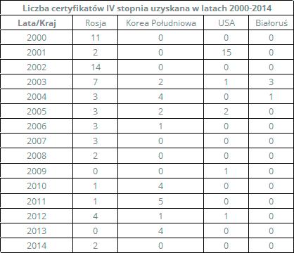 Tabela6[1]