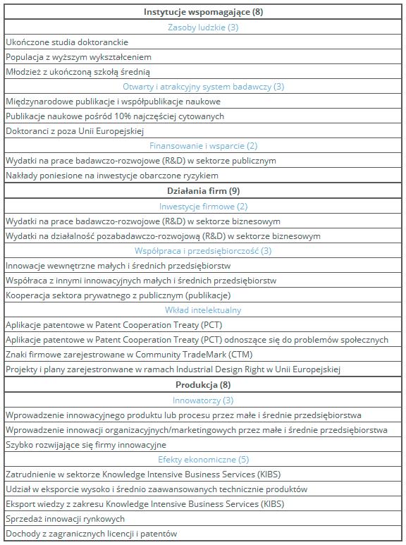 Tabela_wymagań[1]